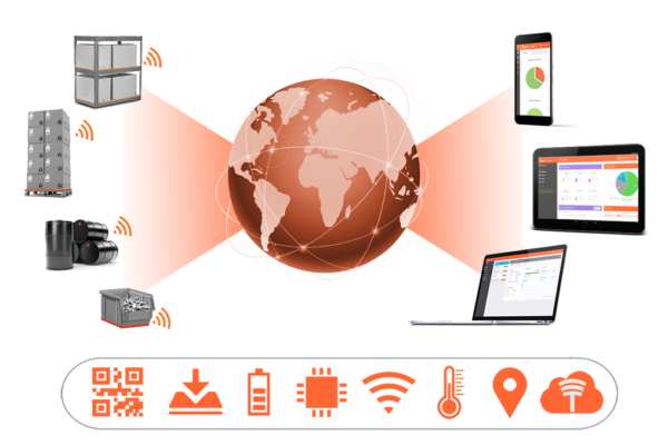 Smart Inventory Monitoring